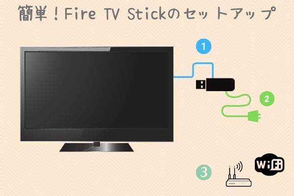 Fire TV Stickのセットアップ