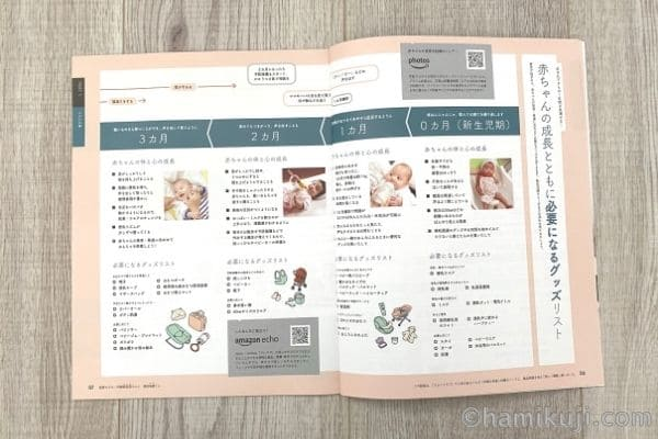 Amazonベビーレジストリ出産準備お試BOX05